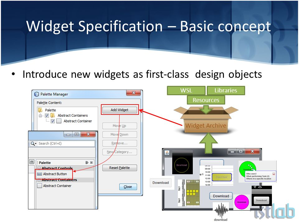 Introduce new widgets as first-class design objects Widget Specification – Basic concept WSLLibraries Resources Widget Archive