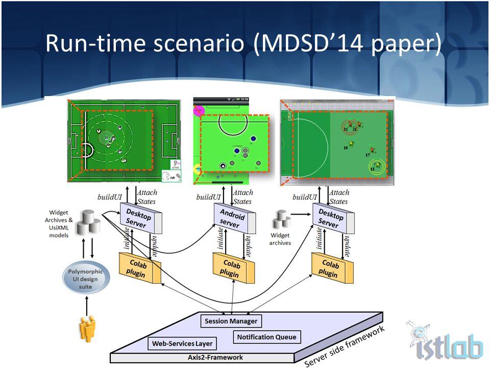 Run-time scenario (MDSD'14 paper)