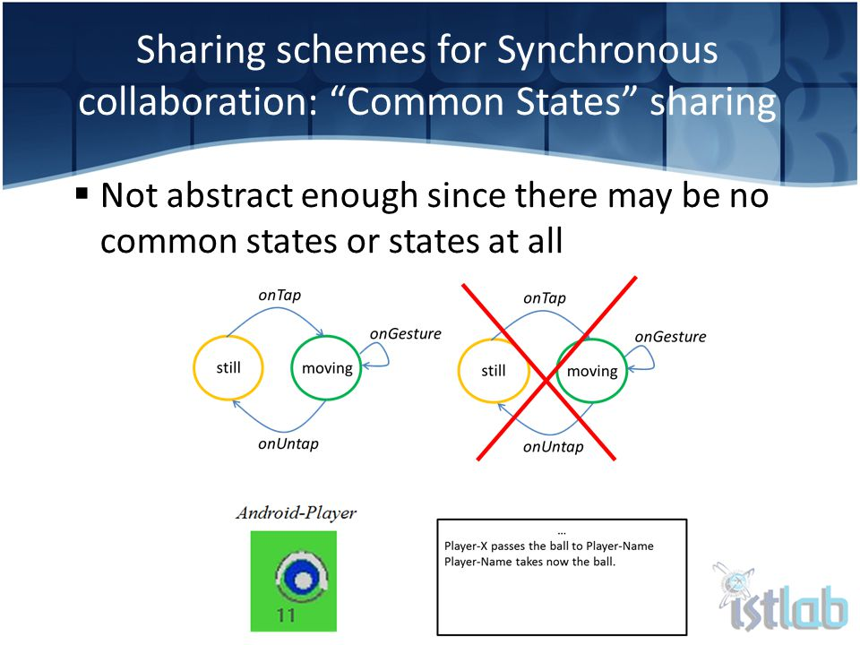 Sharing schemes for Synchronous collaboration: Common States sharing  Not abstract enough since there may be no common states or states at all