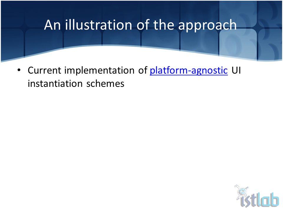 Current implementation of platform-agnostic UI instantiation schemesplatform-agnostic An illustration of the approach