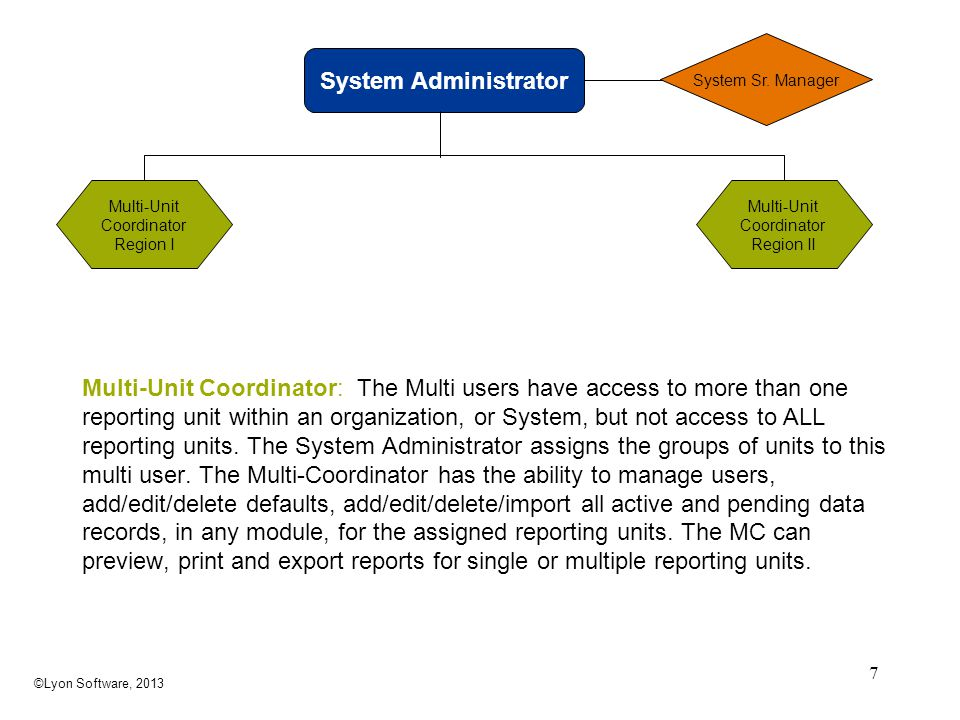 System Administrator Multi-Unit Coordinator: The Multi users have access to more than one reporting unit within an organization, or System, but not access to ALL reporting units.