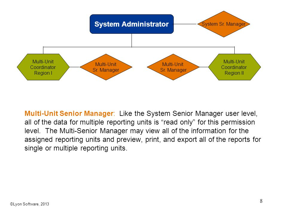 "System Administrator Multi-Unit Senior Manager: Like the System Senior Manager user level, all of the data for multiple reporting units is ""read only"""