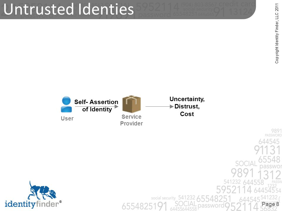 Copyright Identity Finder, LLC 2011 ® Page 29 Identity Finder and the Identity Finder logo are trademarks of Identity Finder, LLC.