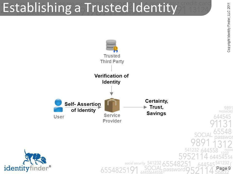Copyright Identity Finder, LLC 2011 ® Page 30 www.identityfinder.com Identity Finder, LLC