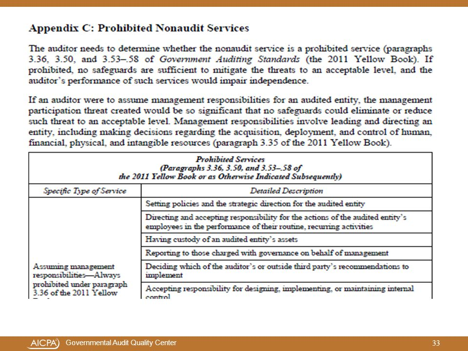 Governmental Audit Quality Center Appendix C: Prohibited Nonaudit Services 33