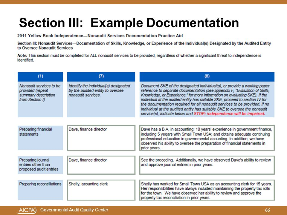 Governmental Audit Quality Center Section III: Example Documentation 66