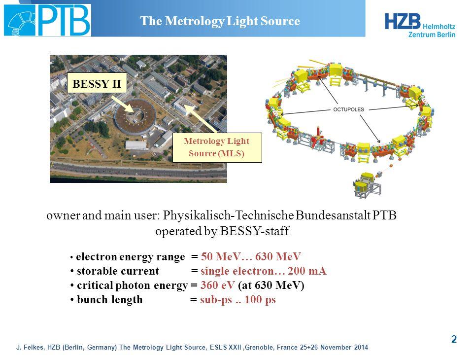 J. Feikes, HZB (Berlin, Germany) The Metrology Light Source, ESLS XXII,Grenoble, France 25+26 November 2014 2 electron energy range = 50 MeV… 630 MeV
