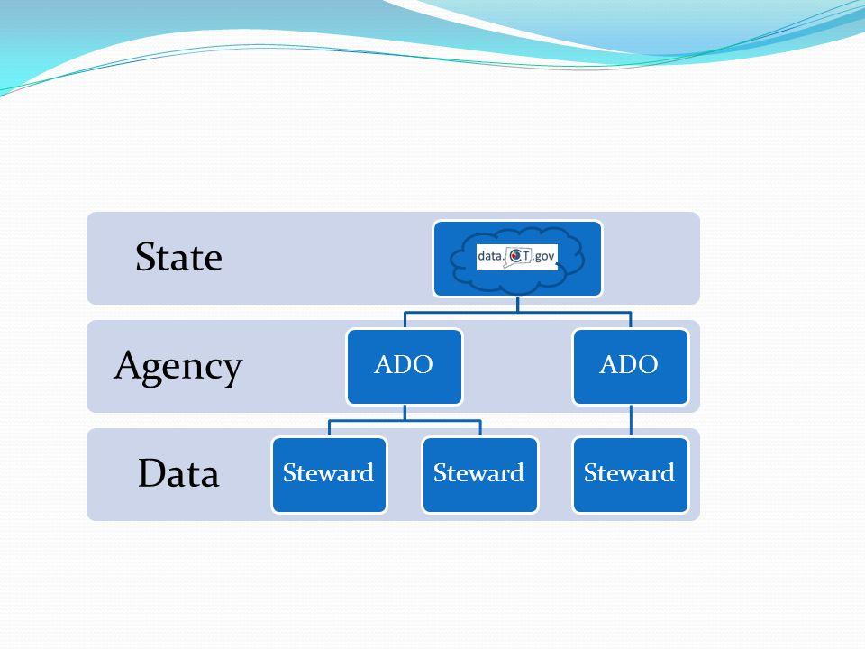 Data Agency State CDOADOSteward ADOSteward