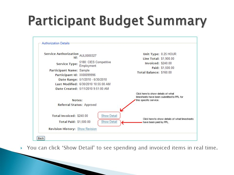 Participant Budget Summary  You can click 'Show Detail' to see spending and invoiced items in real time.