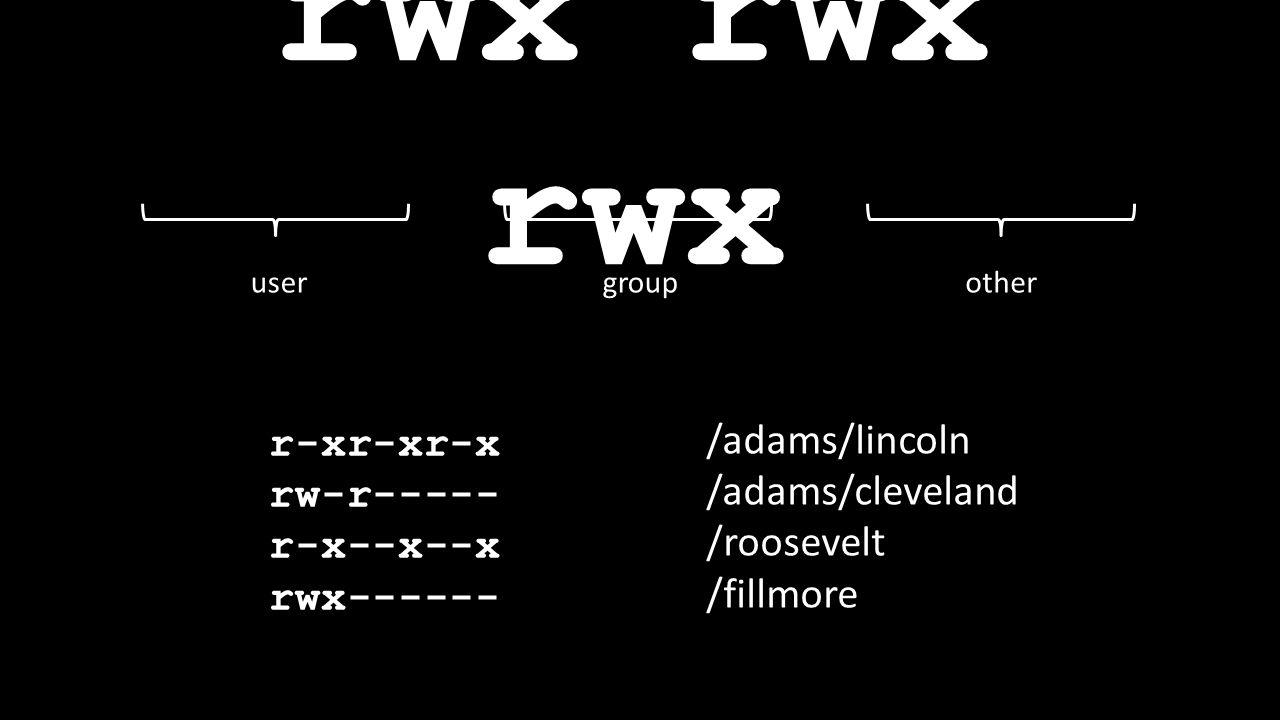 r-xr-xr-x rw-r----- r-x--x--x rwx------ /adams/lincoln /adams/cleveland /roosevelt /fillmore rwx rwx rwx usergroupother