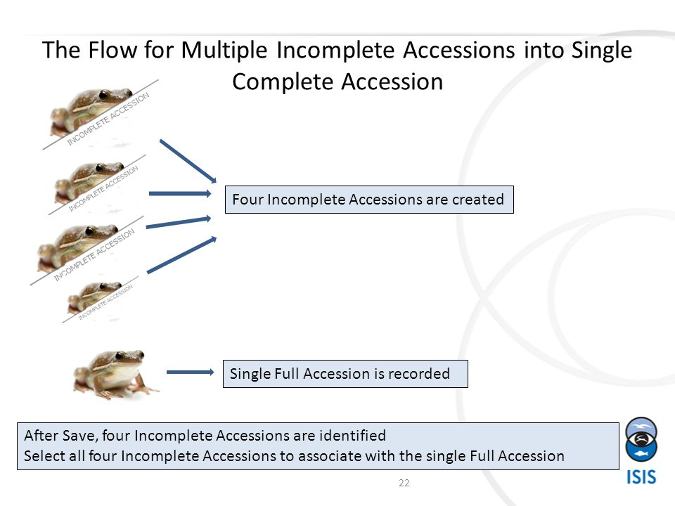 The Flow for Multiple Incomplete Accessions into Single Complete Accession 22 Four Incomplete Accessions are created Single Full Accession is recorded After Save, four Incomplete Accessions are identified Select all four Incomplete Accessions to associate with the single Full Accession