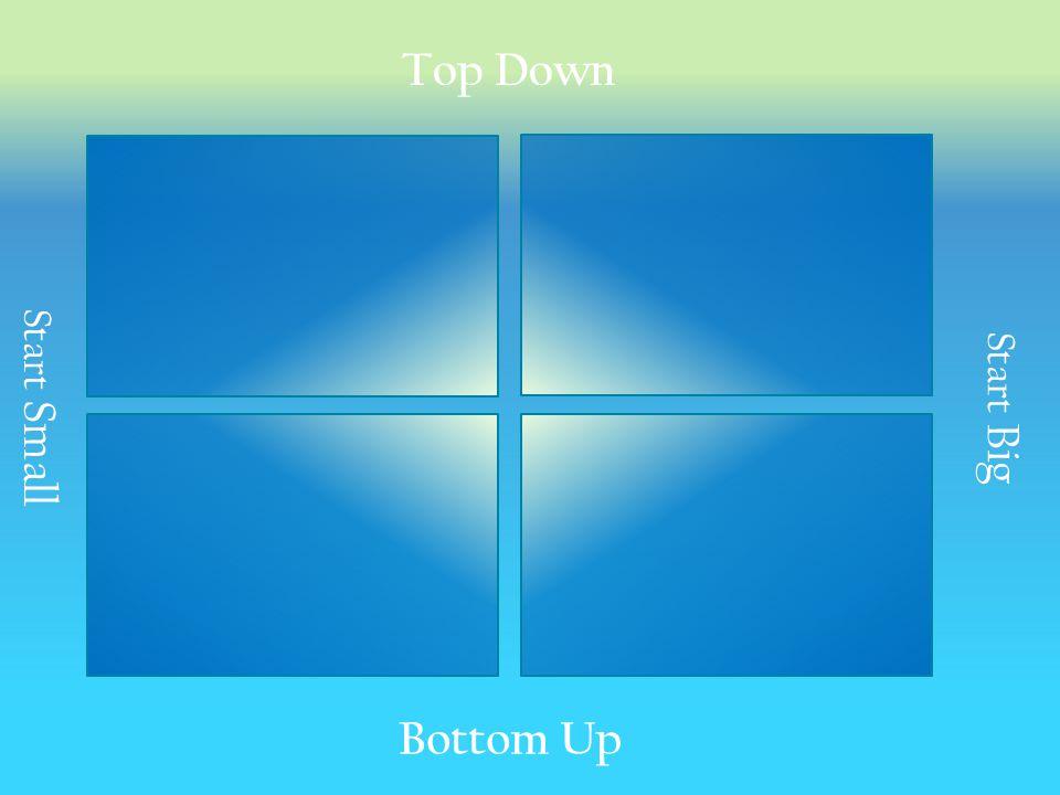Top Down Bottom Up Start Small Start Big