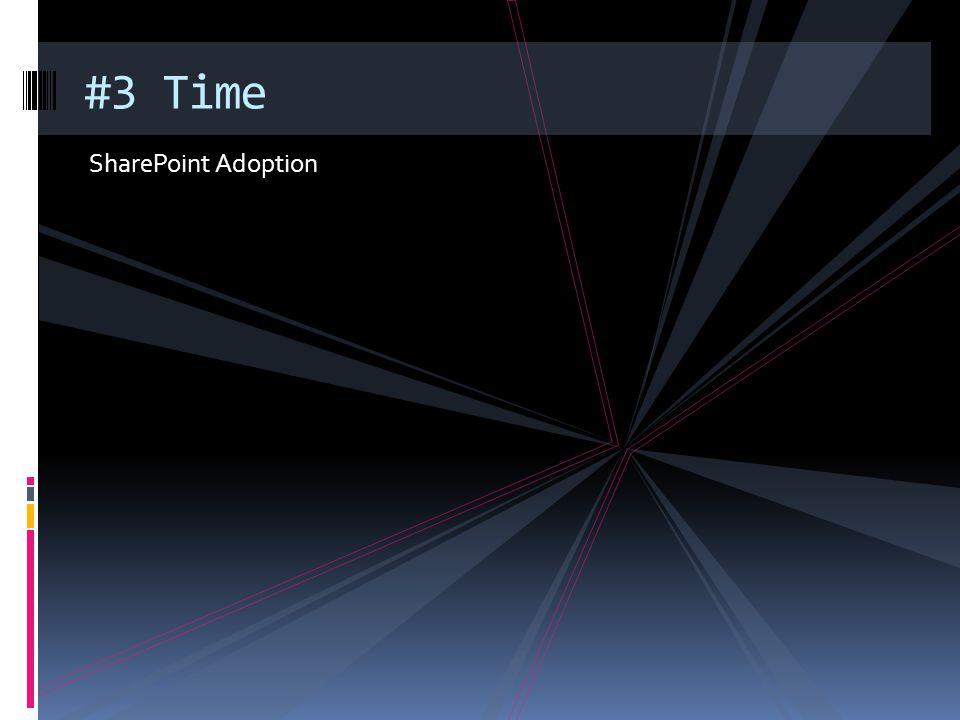 SharePoint Adoption #3 Time