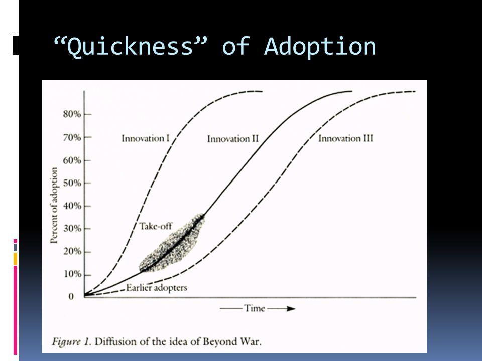 """Quickness"" of Adoption"
