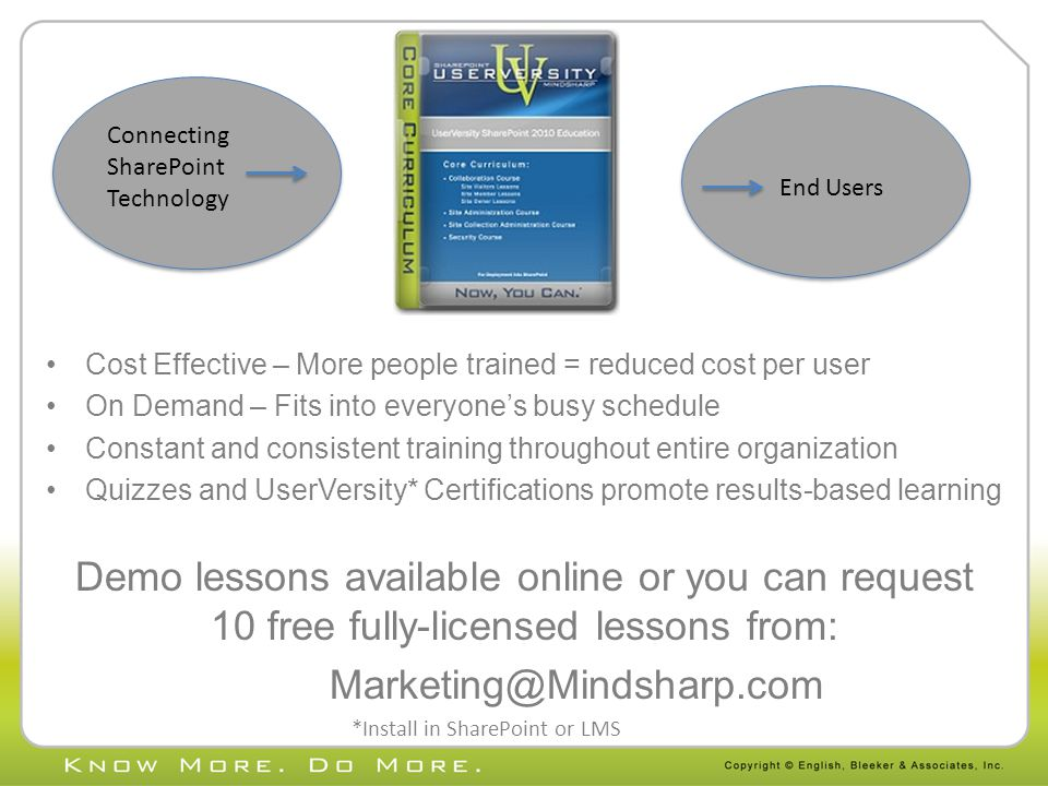 Cost Effective – More people trained = reduced cost per user On Demand – Fits into everyone's busy schedule Constant and consistent training throughout entire organization Quizzes and UserVersity* Certifications promote results-based learning Demo lessons available online or you can request 10 free fully-licensed lessons from: Marketing@Mindsharp.com *Install in SharePoint or LMS Connecting SharePoint Technology End Users