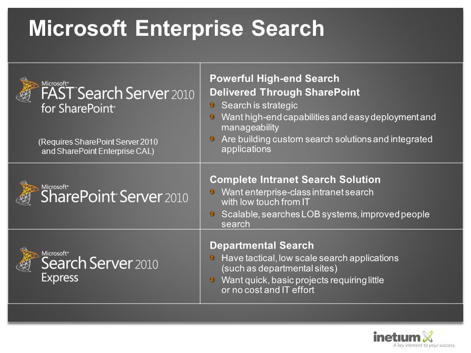 Microsoft Enterprise Search (Requires SharePoint Server 2010 and SharePoint Enterprise CAL)
