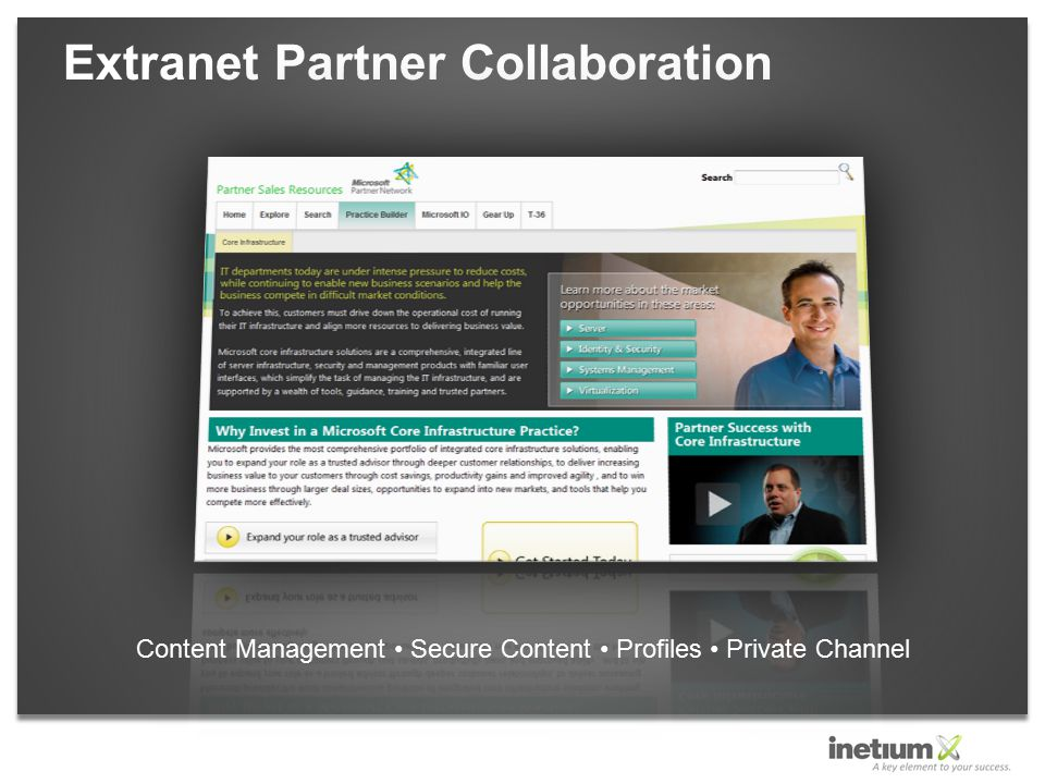 Extranet Partner Collaboration Content Management Secure Content Profiles Private Channel