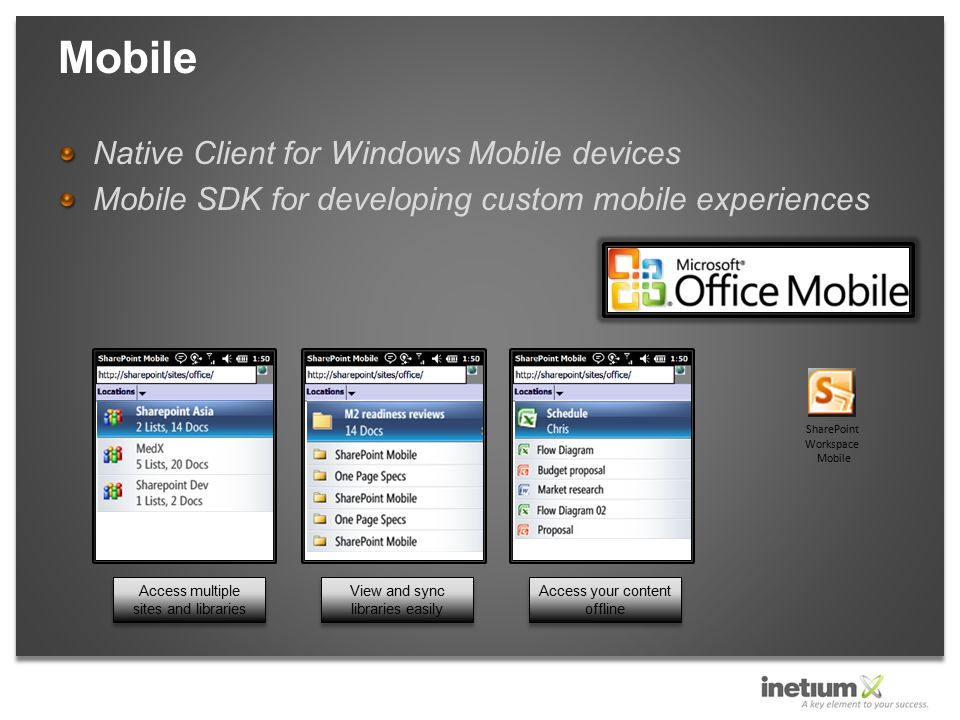 Native Client for Windows Mobile devices Mobile SDK for developing custom mobile experiences Mobile Access multiple sites and libraries View and sync