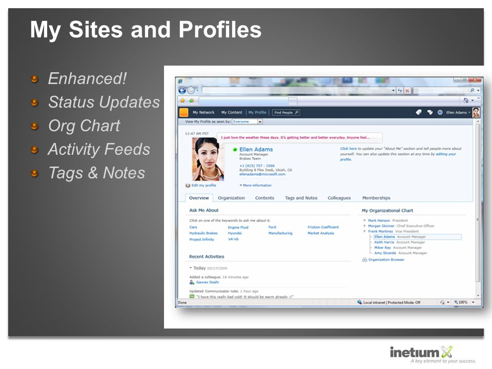 Enhanced! Status Updates Org Chart Activity Feeds Tags & Notes My Sites and Profiles