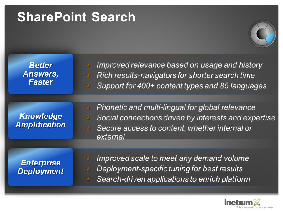 SharePoint Search Enterprise Deployment Knowledge Amplification Better Answers, Faster
