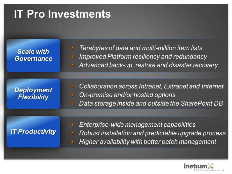 IT Pro Investments IT Productivity Deployment Flexibility Scale with Governance