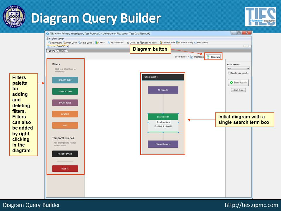 http://ties.upmc.com Diagram Query Builder Diagram button Initial diagram with a single search term box Filters palette for adding and deleting filters.