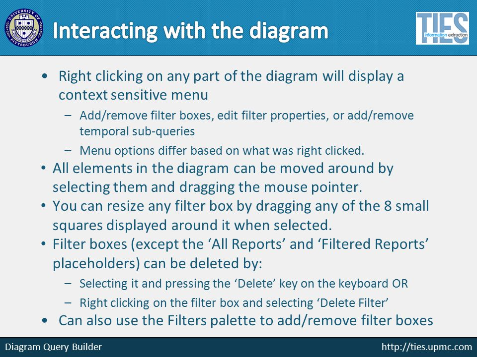 http://ties.upmc.com Diagram Query Builder Right clicking on any part of the diagram will display a context sensitive menu –Add/remove filter boxes, edit filter properties, or add/remove temporal sub-queries –Menu options differ based on what was right clicked.