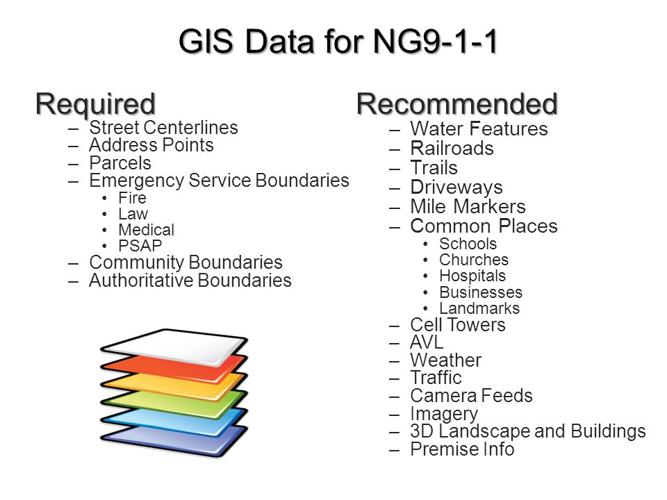 GIS Data for NG9-1-1 Required –Street Centerlines –Address Points –Parcels –Emergency Service Boundaries Fire Law Medical PSAP –Community Boundaries –