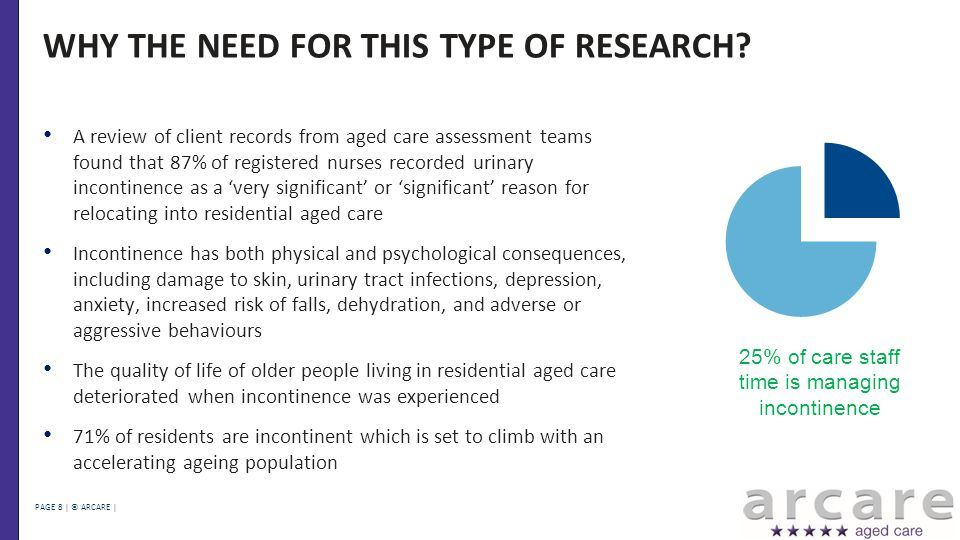 PAGE 8 | © ARCARE | WHY THE NEED FOR THIS TYPE OF RESEARCH.