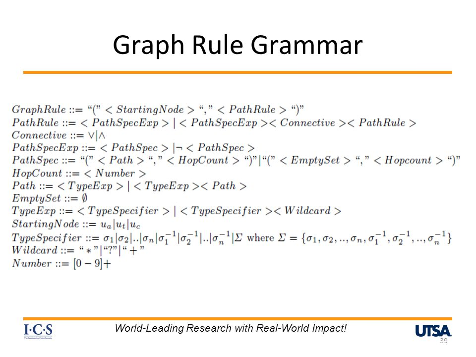 Graph Rule Grammar 39 World-Leading Research with Real-World Impact!