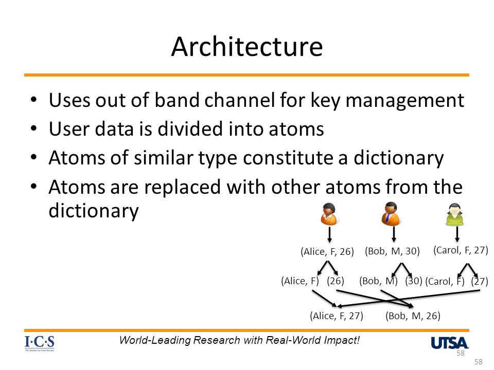 Architecture 58 Uses out of band channel for key management User data is divided into atoms Atoms of similar type constitute a dictionary Atoms are replaced with other atoms from the dictionary 58 (Alice, F, 26) (Bob, M, 30) (Alice, F)(26)(Bob, M)(30) (Alice, F, 27)(Bob, M, 26) (Carol, F, 27) (Carol, F)(27) World-Leading Research with Real-World Impact!