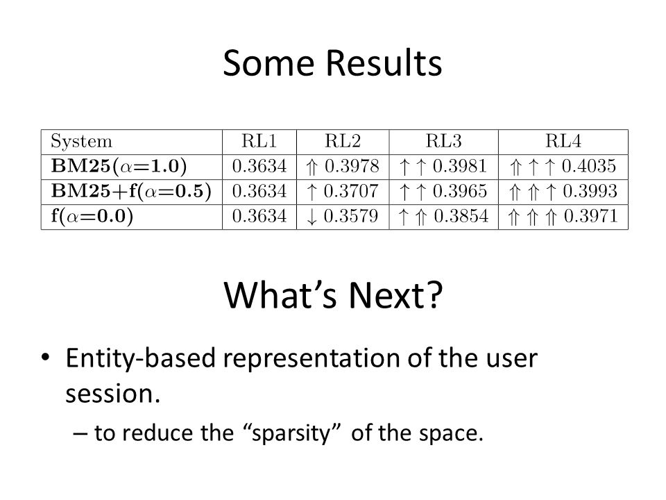 Some Results What's Next. Entity-based representation of the user session.