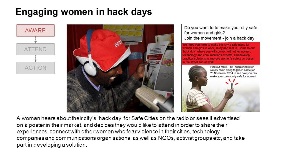 Engaging women in hack days A woman hears about their city's 'hack day' for Safe Cities on the radio or sees it advertised on a poster in their market, and decides they would like to attend in order to share their experiences, connect with other women who fear violence in their cities, technology companies and communications organisations, as well as NGOs, activist groups etc, and take part in developing a solution.