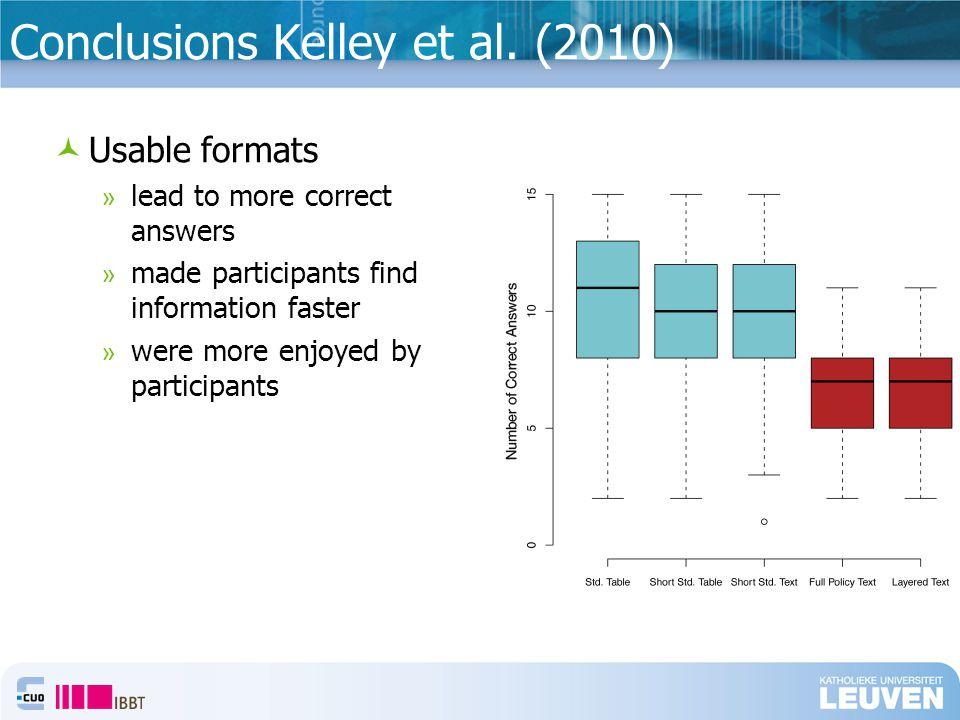 Conclusions Kelley et al.