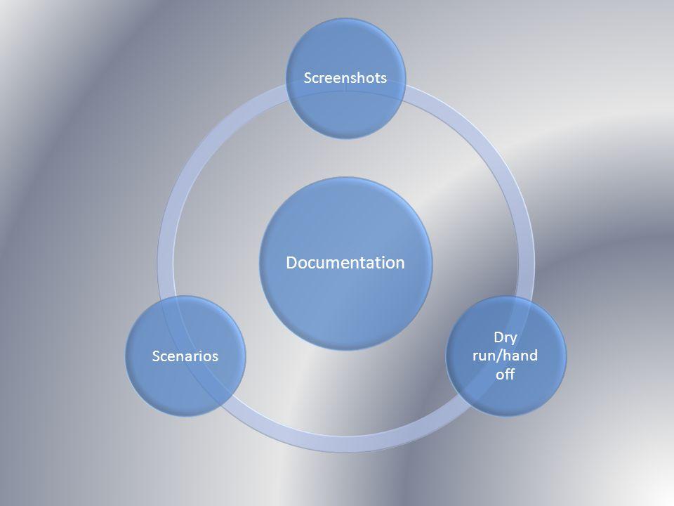 Documentation Screenshots Dry run/hand off Scenarios
