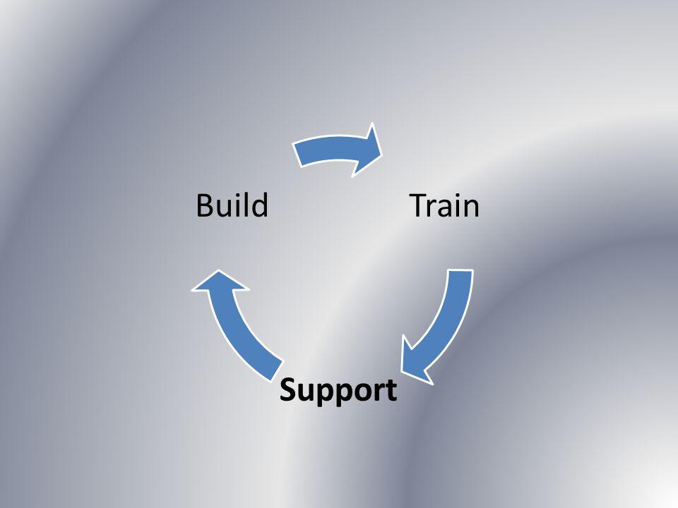 Train Support Build