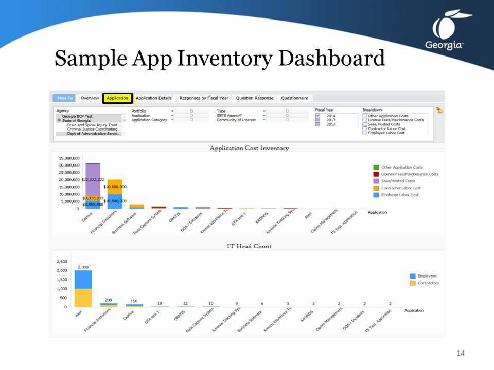 Sample App Inventory Dashboard 13