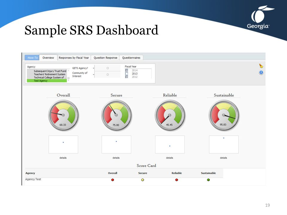 Sample IT Spend Dashboard 18
