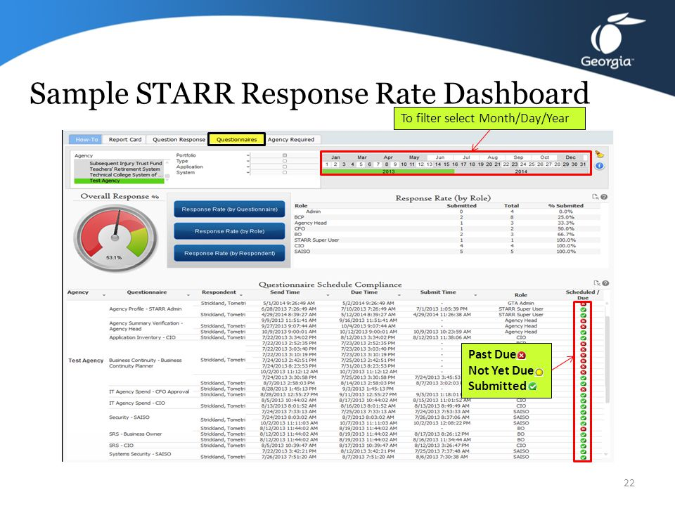 Sample STARR Response Rate Dashboard 21 Filter on Fields Click to Open/ Export to Excel Click to Refresh Page