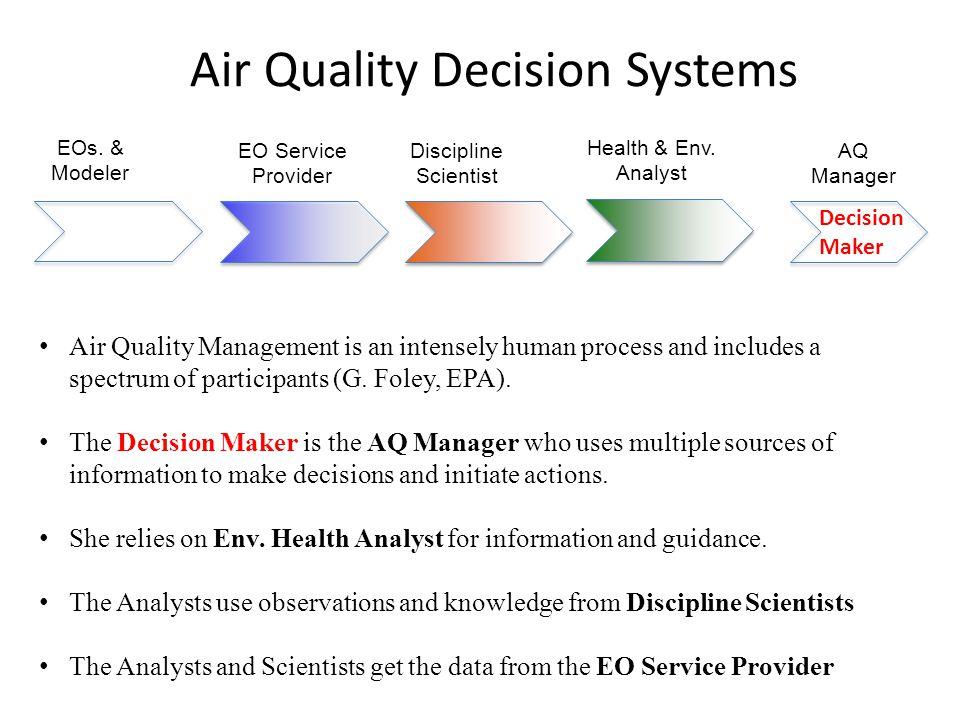 EOs. & Modeler EO Service Provider Discipline Scientist Health & Env.
