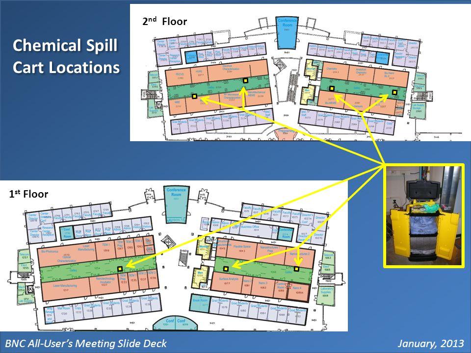 BNC All-User's Meeting Slide DeckJanuary, 2013 Chemical Spill Cart Locations 2 nd Floor 1 st Floor