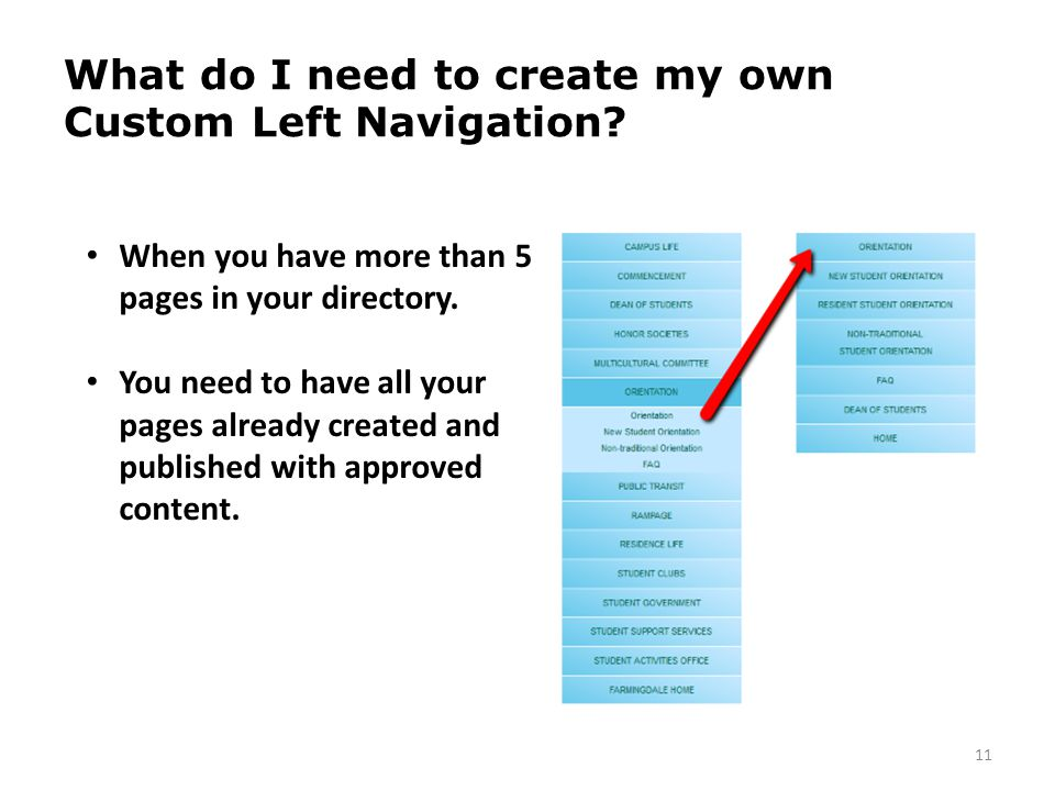 What do I need to create my own Custom Left Navigation.