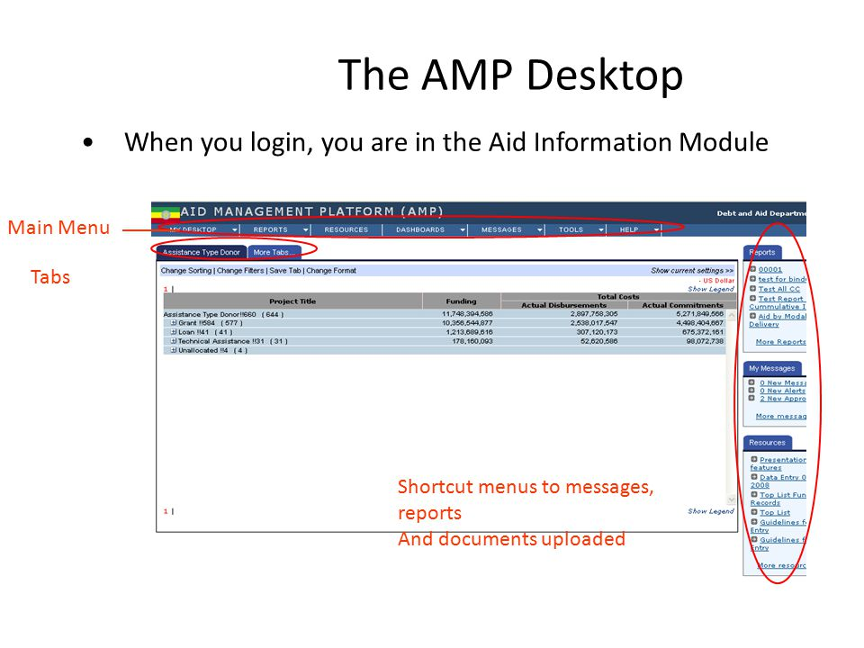 When you login, you are in the Aid Information Module The AMP Desktop Tabs Main Menu Shortcut menus to messages, reports And documents uploaded