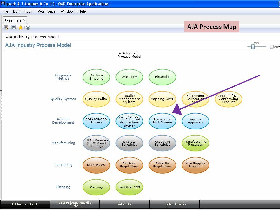 AJA Process Map
