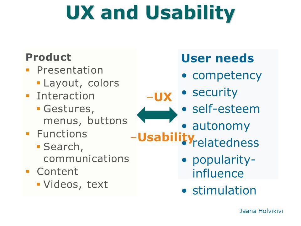 UX and Usability User needs competency security self-esteem autonomy relatedness popularity- influence stimulation Jaana Holvikivi Product  Presentat