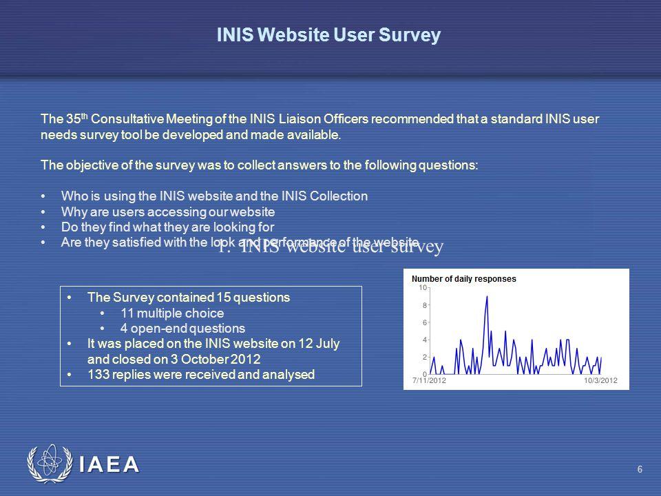 IAEA 7 INIS Website User Survey
