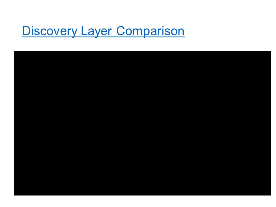 Discovery Layer Comparison