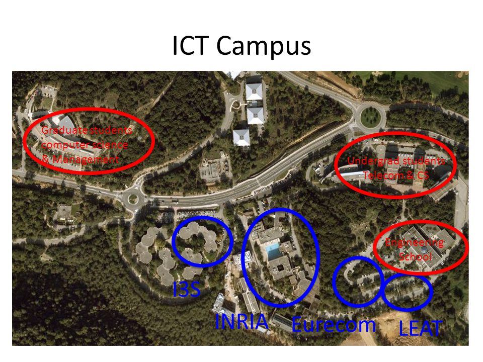 ICT Campus Graduate students computer science & Management I3S INRIA Eurecom LEAT Engineering School Undergrad students Telecom & CS