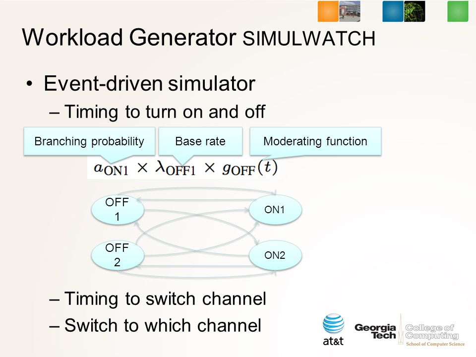 Workload Generator SIMULWATCH Event-driven simulator –Timing to turn on and off –Timing to switch channel –Switch to which channel OFF 1 OFF 2 ON1 ON2 Branching probability Moderating function Base rate