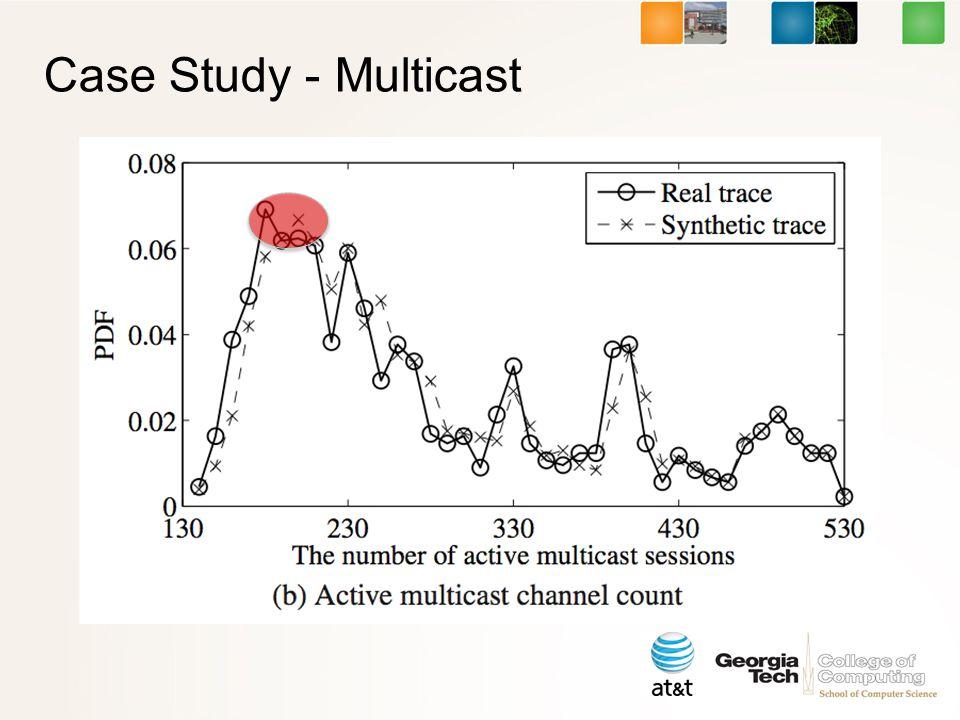 Case Study - Multicast